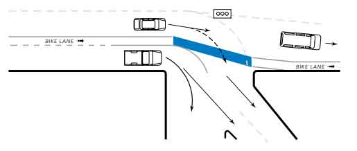 A different kind of diagram showing the car lanes and the ram where cars were right turning through the bike lane which was going in straight, this diagram is specifically of Williams and Broadway.